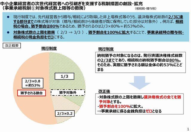 180402shoukeizeiseigaiyo_02.jpg