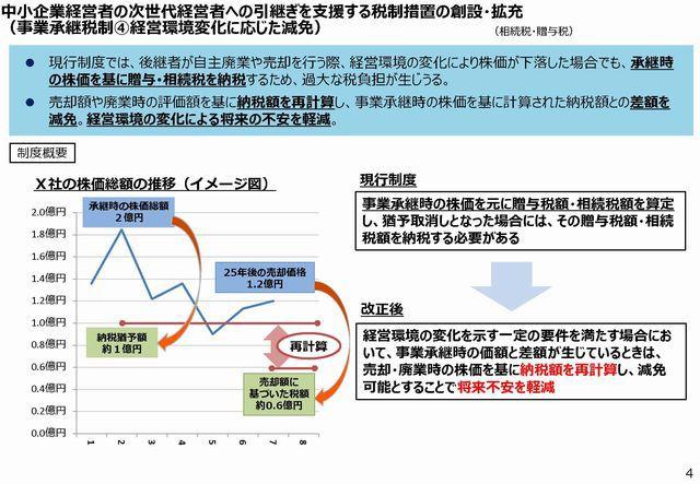 180402shoukeizeiseigaiyo_05.jpg