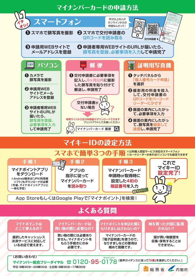 20191224_myNAPO_leaflet_A4_02.jpg