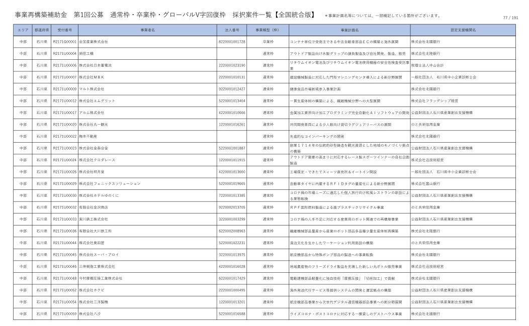 20210618tsujyo_ishikawa_01.jpg