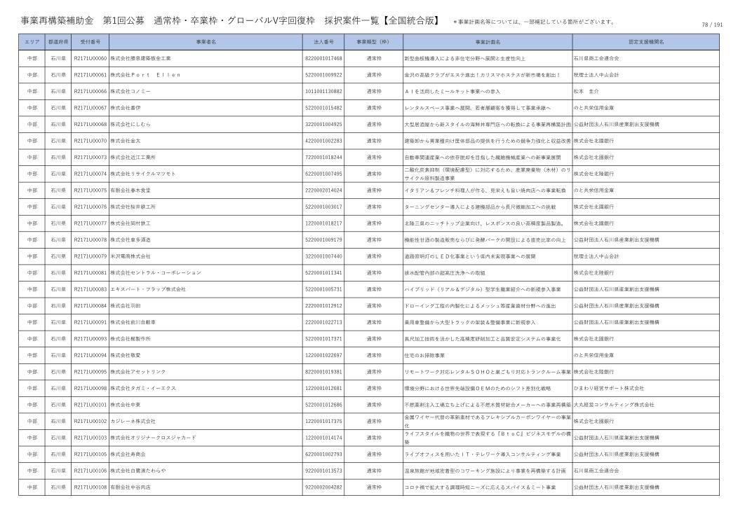 20210618tsujyo_ishikawa_02.jpg