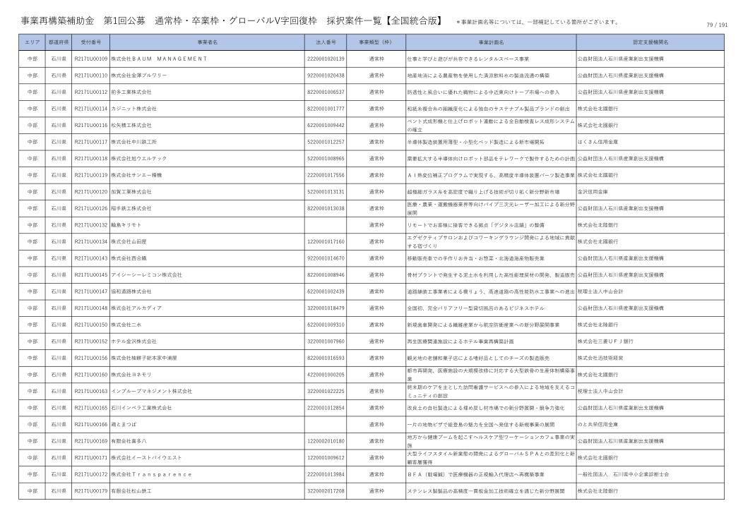 20210618tsujyo_ishikawa_03.jpg