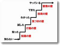 6tsunokabe.jpg
