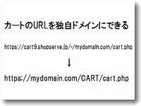 carturl.jpg