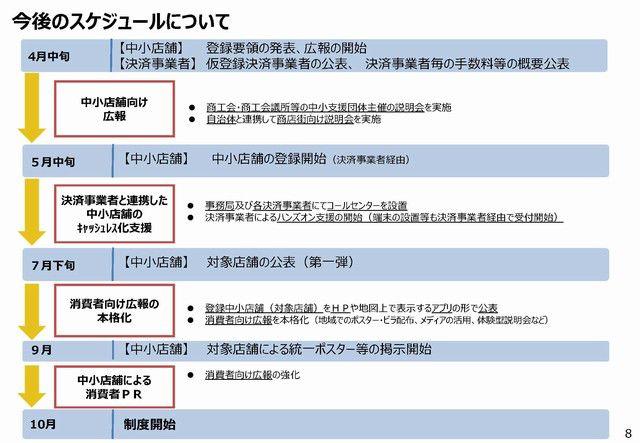 gaiyou_cashless_kessai_9.jpg
