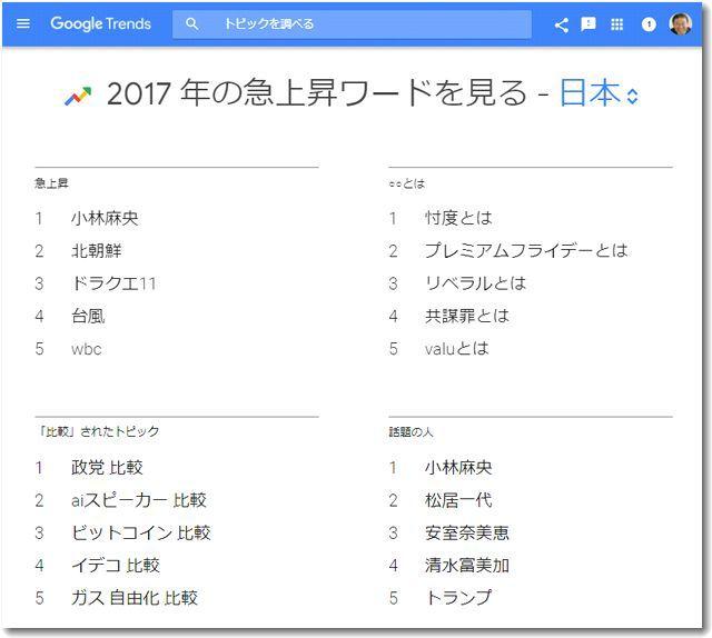 googletrends2017topic1.jpg