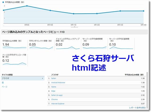 htmlsakuraishikari004.jpg