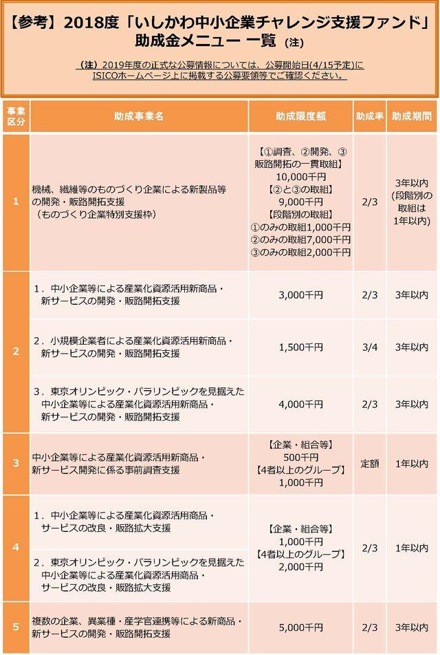 ishikawafund2019fl_02.jpg