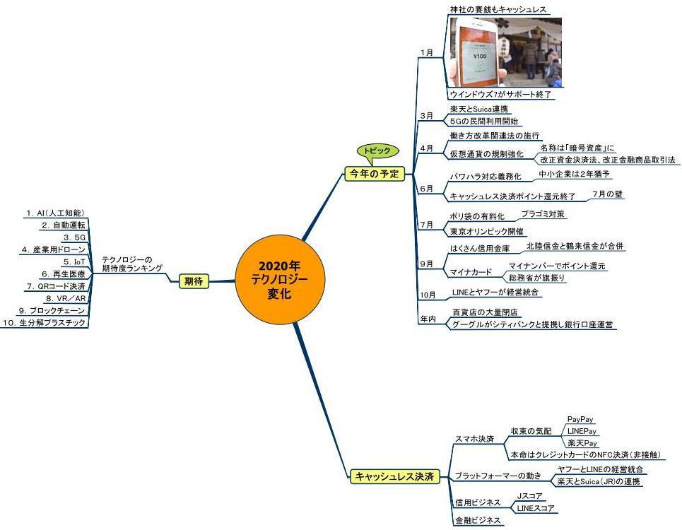 ithenka2020map.jpg
