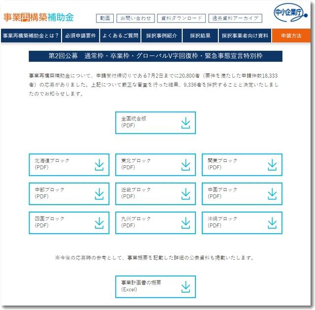 jigyousaikouchikihojyokin2kaimesaitaku20210903.jpg