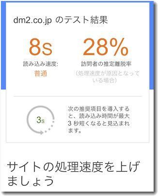 モバイルサイトの表示速度テスト結果