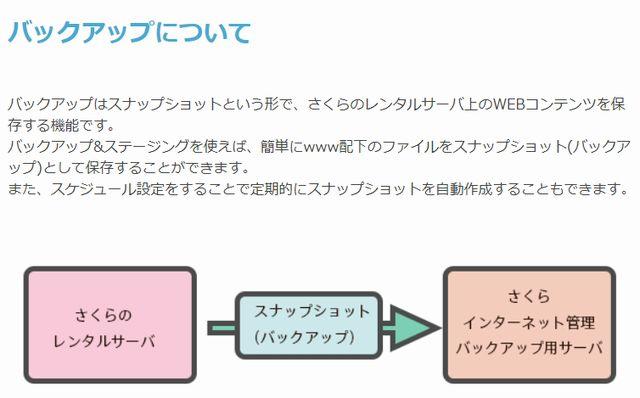 sakurawebbackup1.jpg