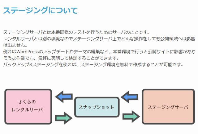 sakurawebbackup2.jpg