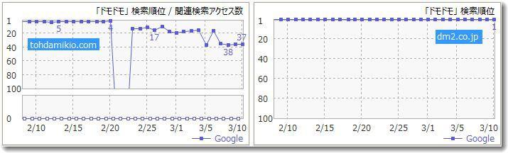 searchdomodomo.jpg