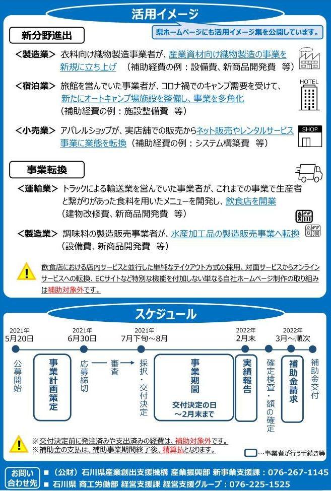 sinbunyacgishikawa20210521ura.jpg