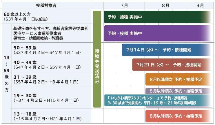 vaccinationkahokuyotei.jpg